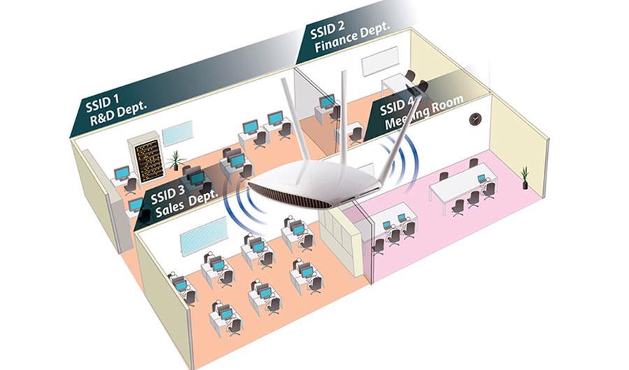 Solution-office-wifi