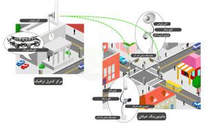 Solution_Wireless_Video_Surveillance