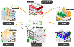 Solution-Wireless-EGov