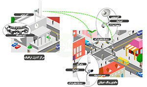 Solution_Wireless_Video_Surveillance